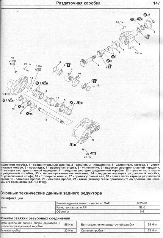 Схема трансмиссии сузуки самурай